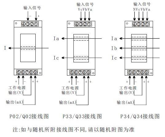 电量隔离变送器